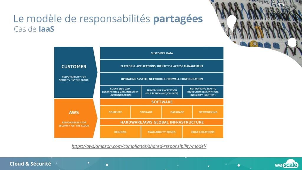 Le modèle de responsabilités partagées Cas de I...
