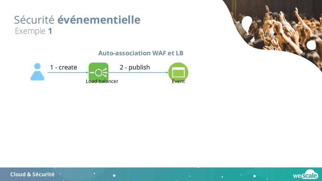 Sécurité événementielle Auto-association WAF et...