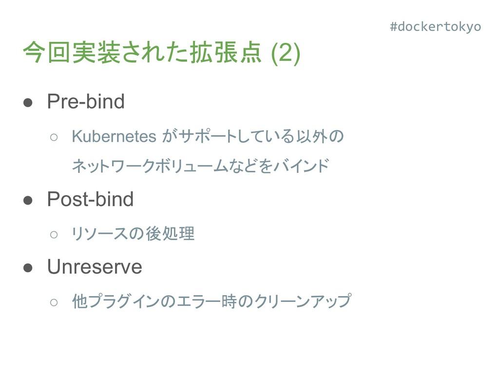 今回実装された拡張点 (2) ● Pre-bind ○ Kubernetes がサポートしてい...