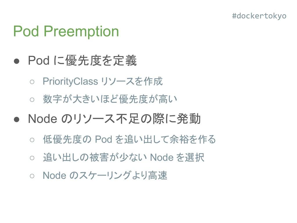 Pod Preemption ● Pod に優先度を定義 ○ PriorityClass リソ...