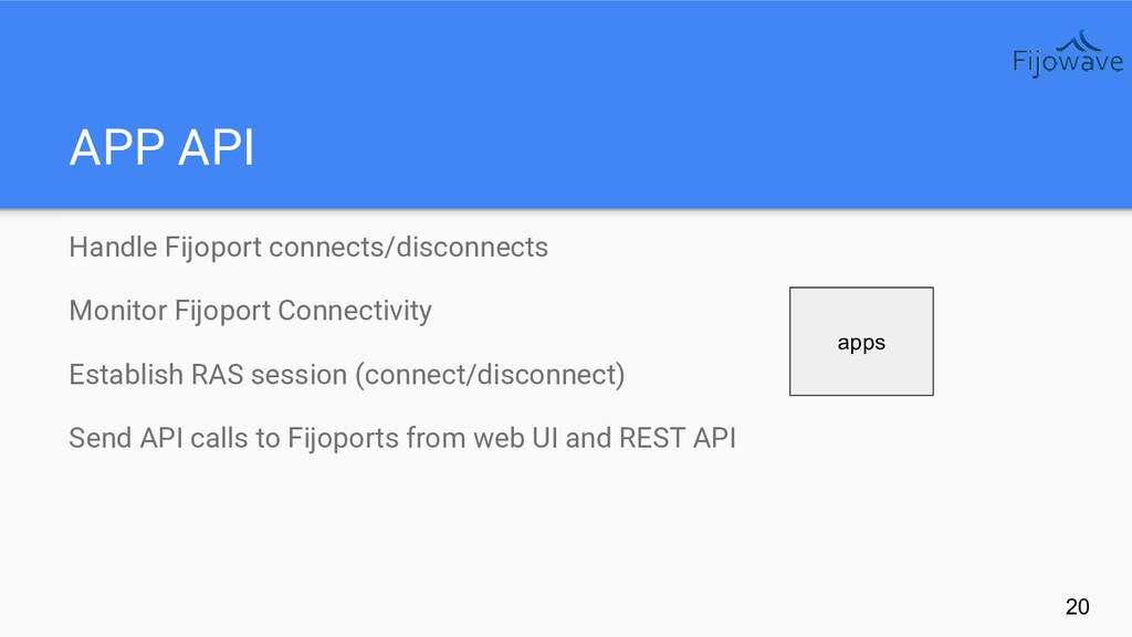 APP API 20 Handle Fijoport connects/disconnects...