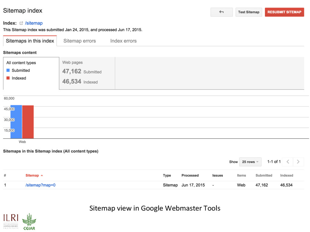 Sitemap view in Google Webmaster Tools