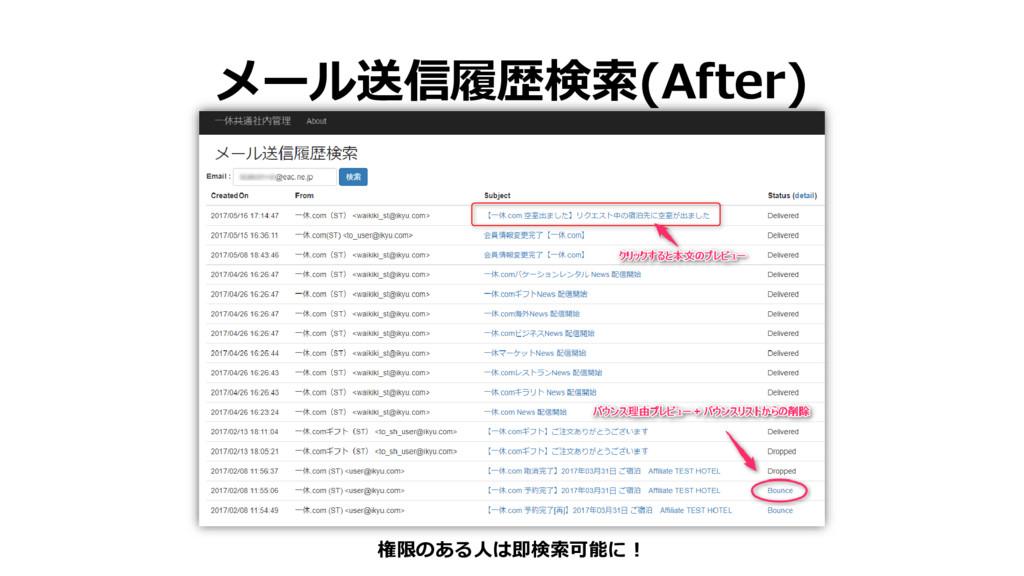 メール送信履歴検索(After) 権限のある人は即検索可能に!