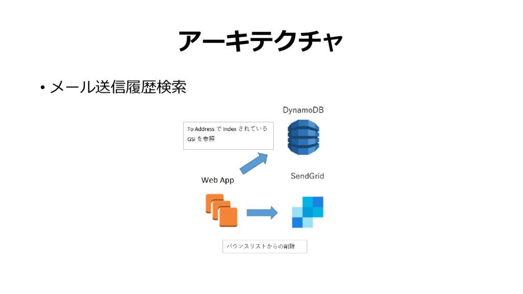 アーキテクチャ • メール送信履歴検索