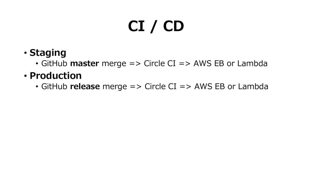 CI / CD • Staging • GitHub master merge => Circ...