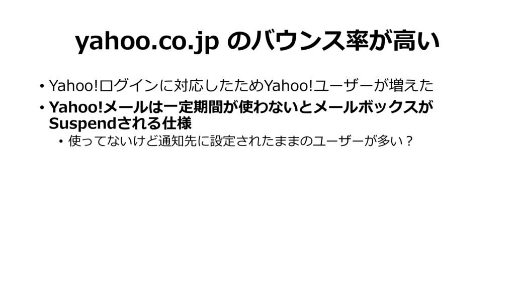 yahoo.co.jp のバウンス率が高い • Yahoo!ログインに対応したためYahoo!...