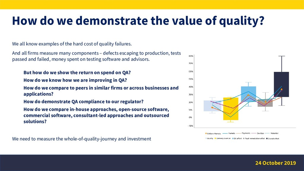 How do we demonstrate the value of quality? We ...