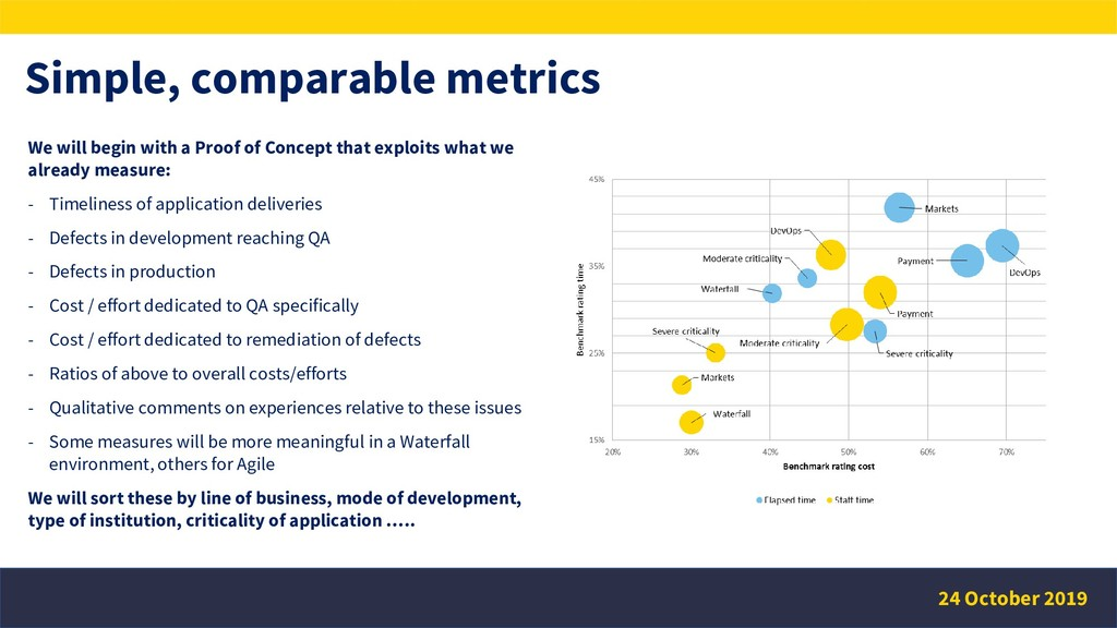 Simple, comparable metrics We will begin with a...