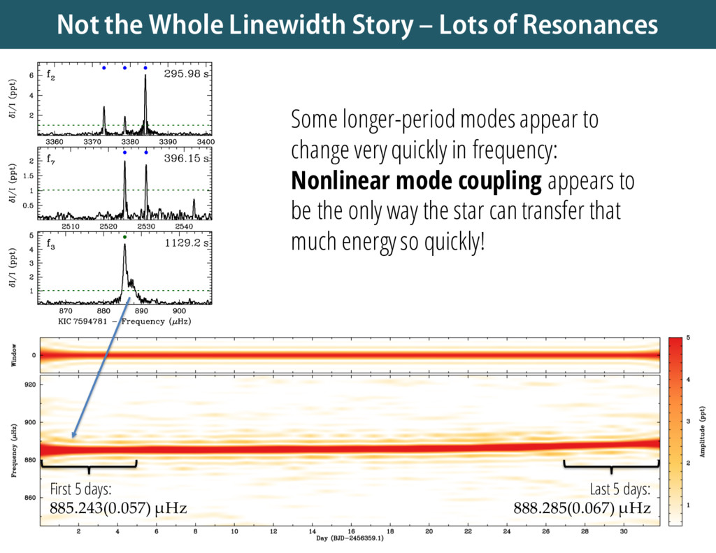 Not the Whole Linewidth Story – Lots of Resonan...