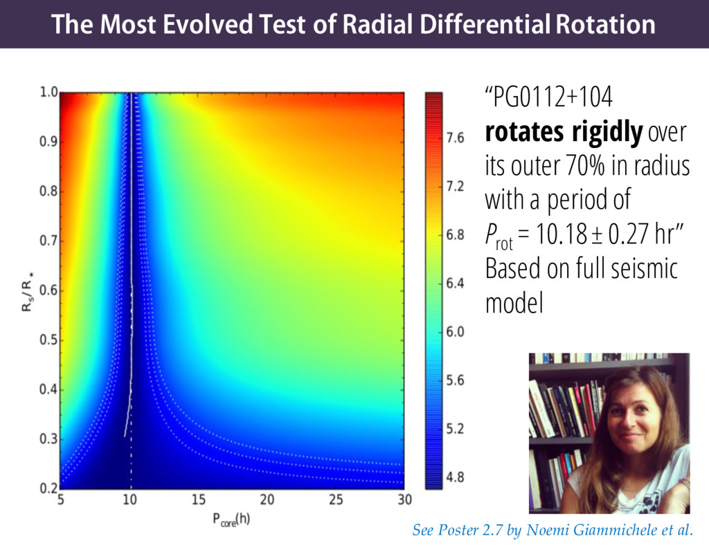 The Most Evolved Test of Radial Differential Ro...