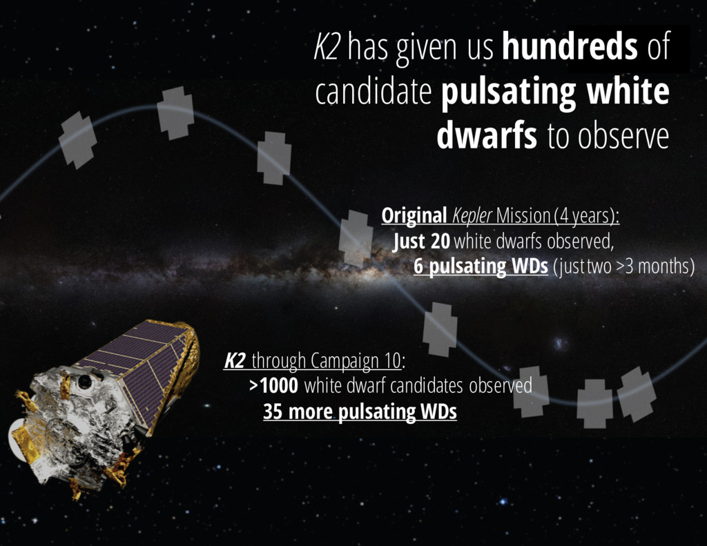 Original Kepler Mission (4 years): Just 20 whit...