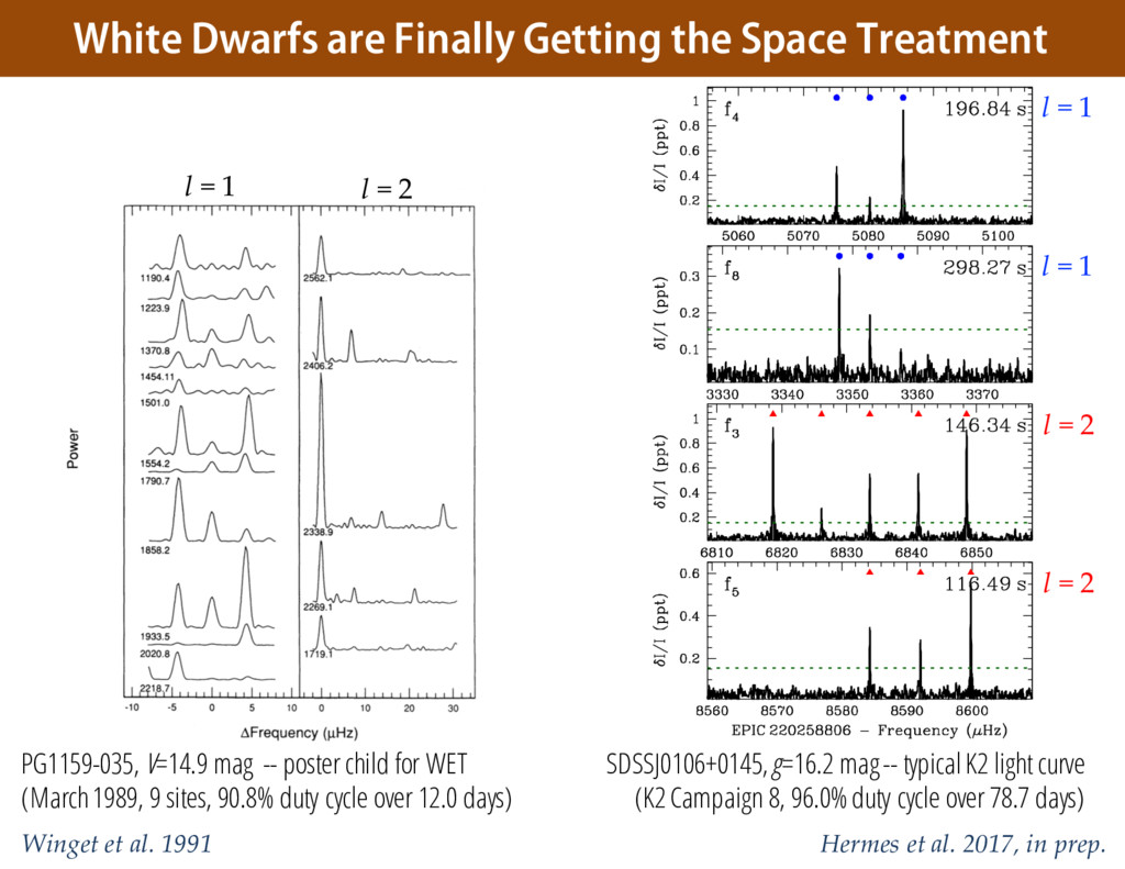 White Dwarfs are Finally Getting the Space Trea...