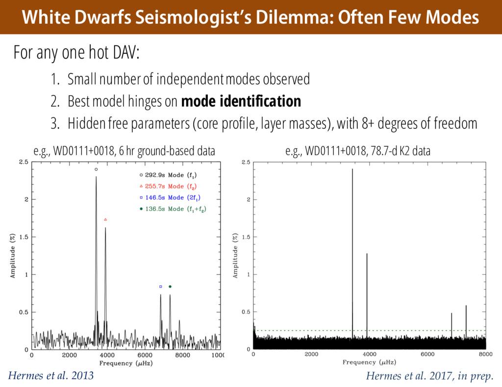 White Dwarfs Seismologist's Dilemma: Often Few ...