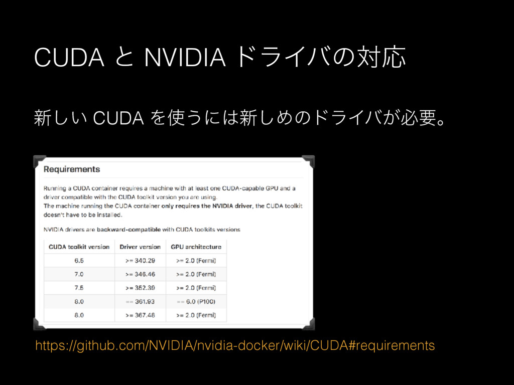 CUDA ͱ NVIDIA υϥΠόͷରԠ ৽͍͠ CUDA Λ͏ʹ৽͠ΊͷυϥΠό͕ඞཁ...