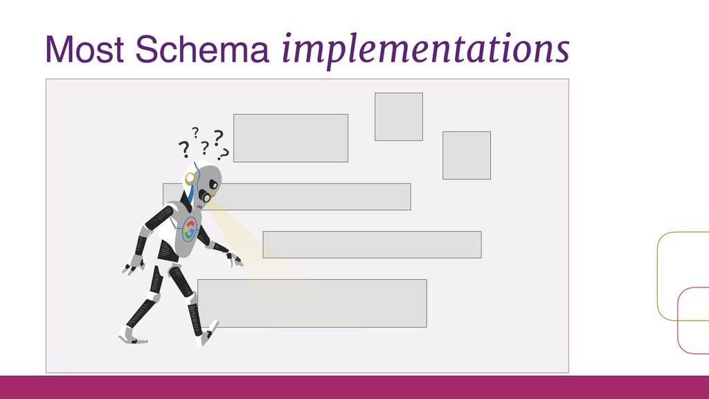 Most Schema implementations