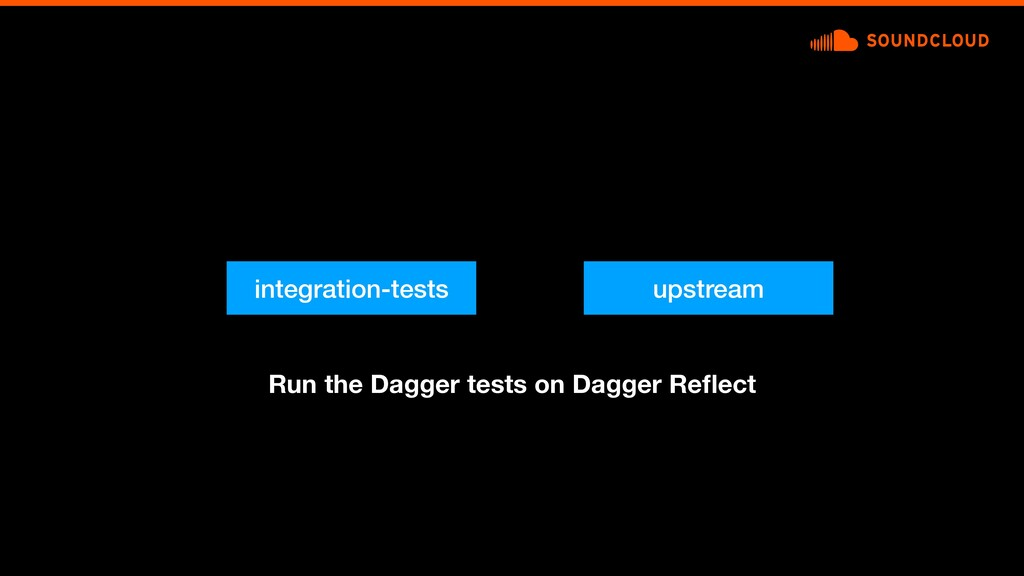 integration-tests Run the Dagger tests on Dagge...