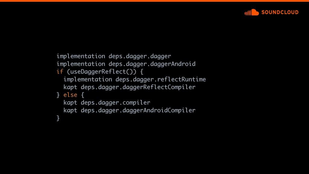 implementationadeps.dagger.dagger implementatio...