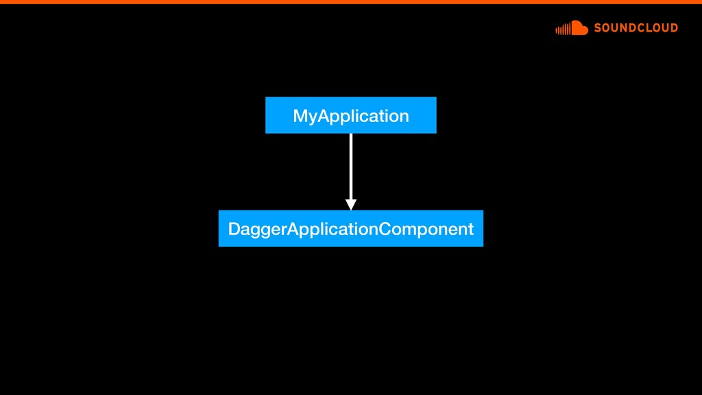 MyApplication DaggerApplicationComponent