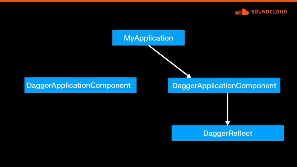 MyApplication DaggerApplicationComponent Dagger...