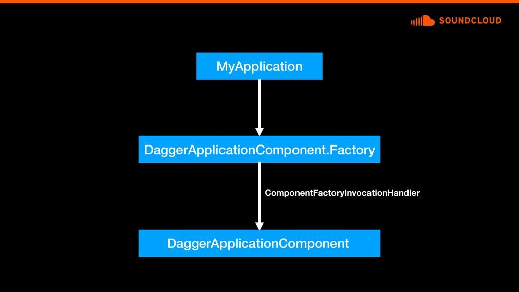 MyApplication DaggerApplicationComponent.Factor...
