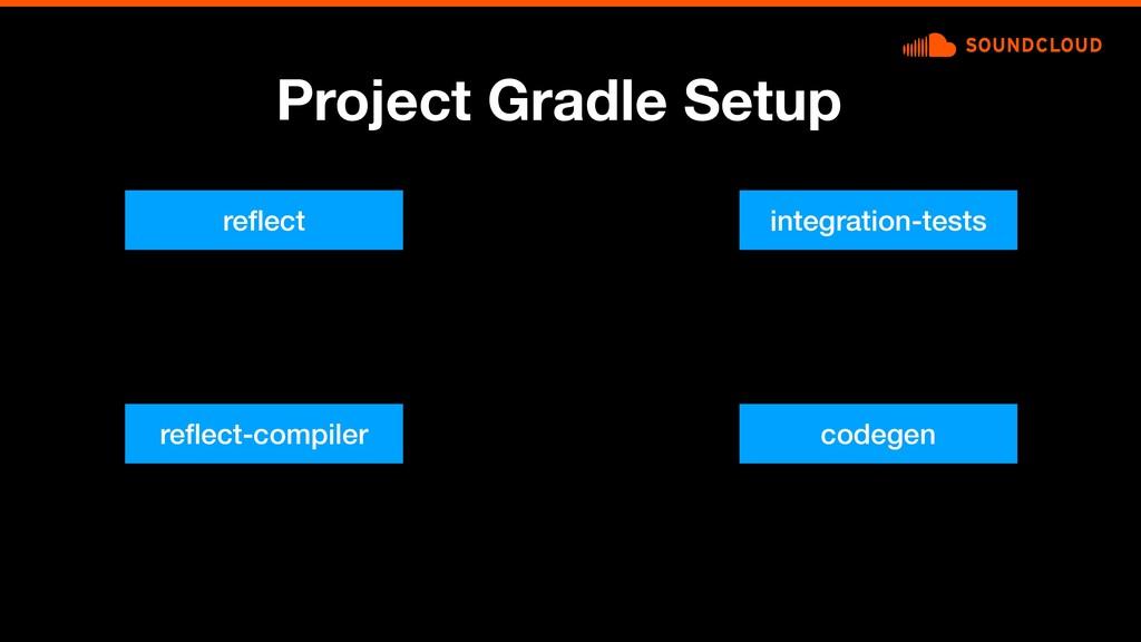 reflect reflect-compiler integration-tests codege...