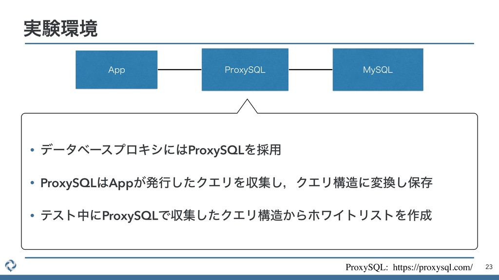 "23 ࣮ݧڥ ""QQ 1SPYZ42- .Z42- ProxySQL: https://pr..."