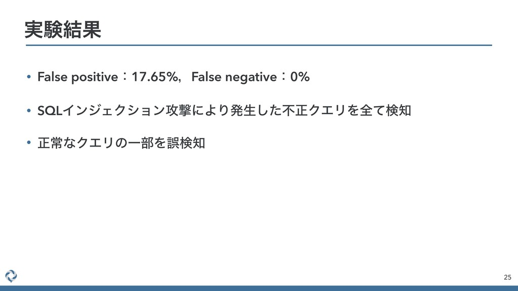 • False positiveɿ17.65%ɼFalse negativeɿ0% • SQL...