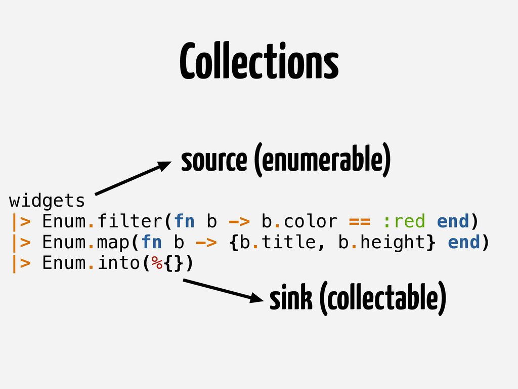 Collections sink (collectable) widgets |> Enum....