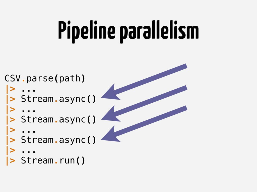 Pipeline parallelism CSV.parse(path) |> ... |> ...