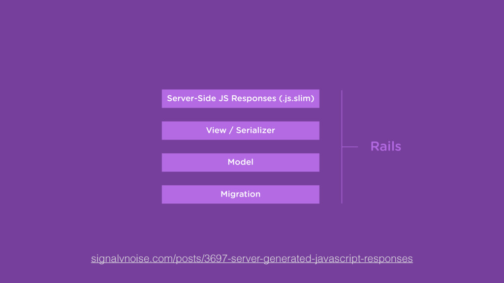 View / Serializer Model Migration Rails Server-...