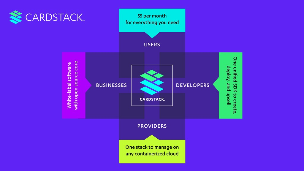 USERS PROVIDERS BUSINESSES DEVELOPERS CARDSTACK...