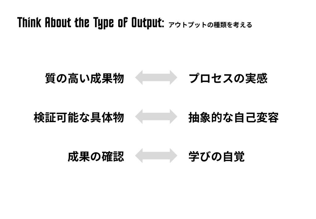 Think @bout the Type of Output:
