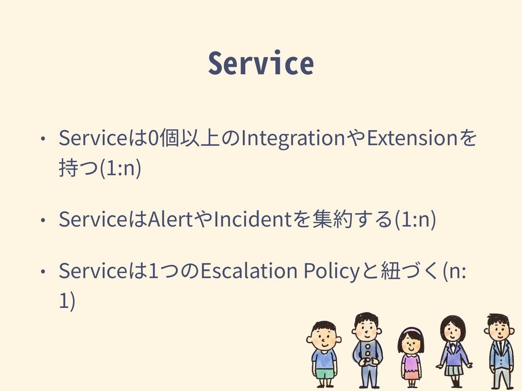 Service • Serviceは0個以上のIntegrationやExtensionを 持...