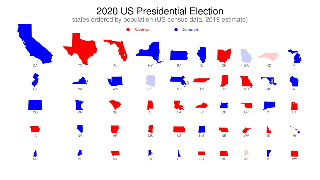 2020 US Presidential Election states ordered by...