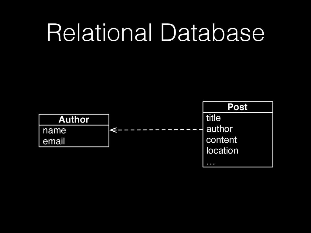 Relational Database title author content locati...