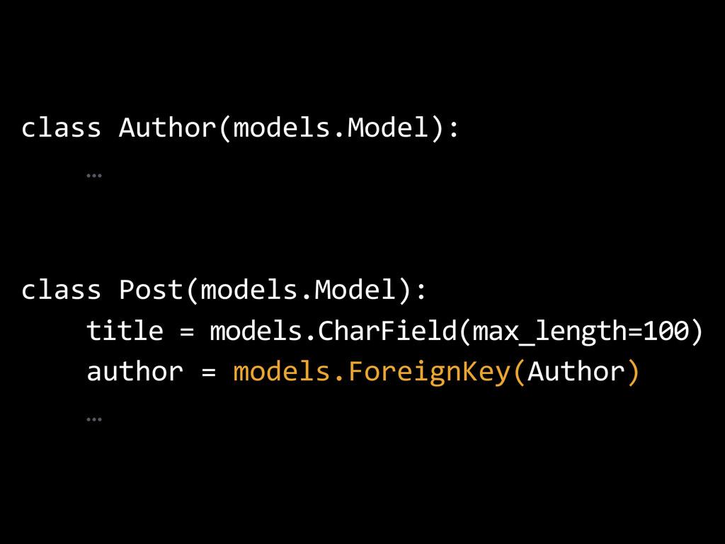 class Author(models.Model): … class Post(models...