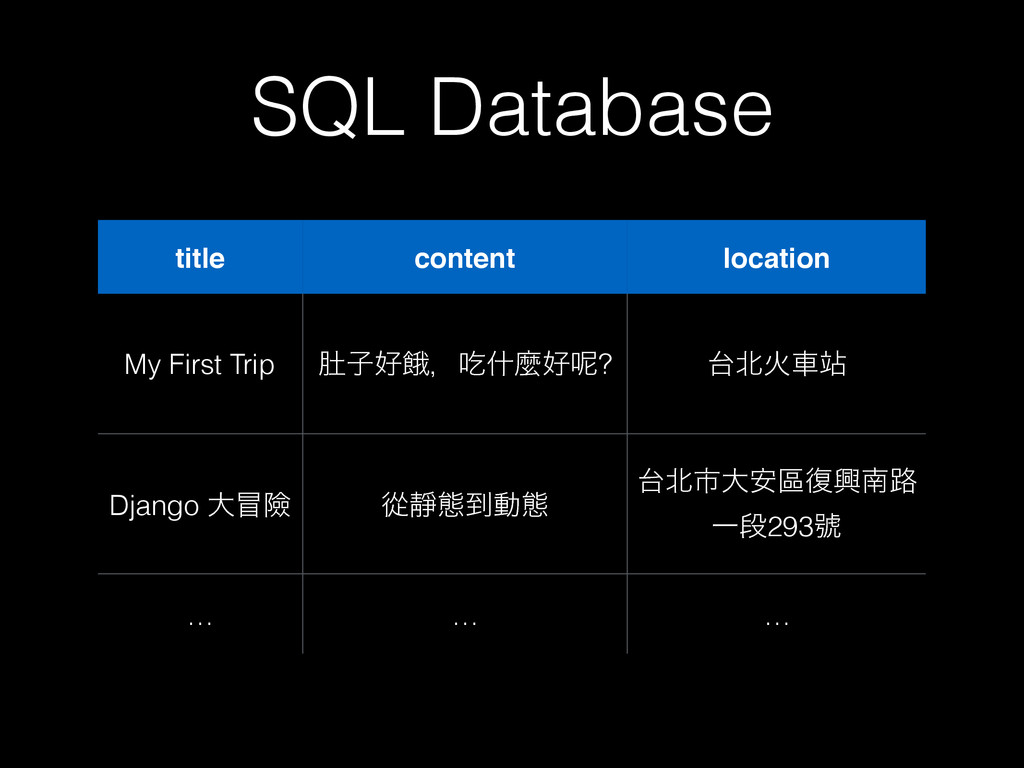 SQL Database title content location My First Tr...