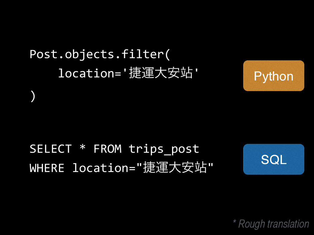 Post.objects.filter( location='ডӡେ҆' ) SELECT ...