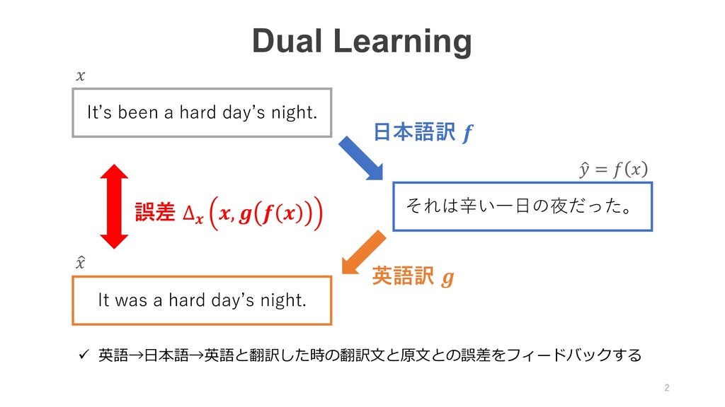 Dual Learning It's been a hard day's night. それは...