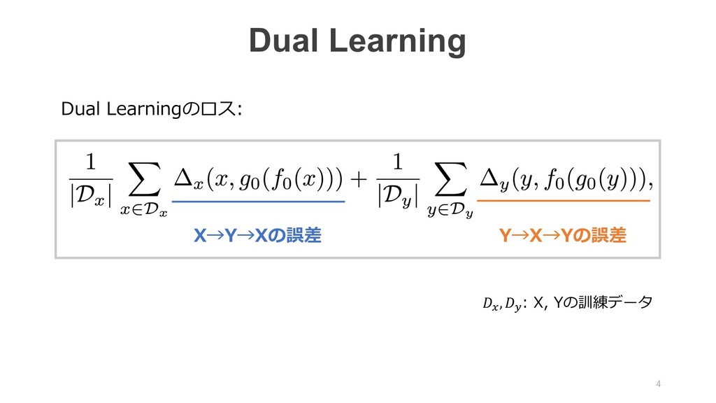 X→Y→Xの誤差 Dual Learningのロス: Dual Learning 2, 3 :...