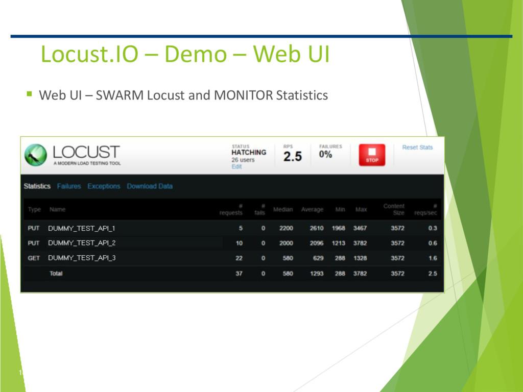 13 Confidential Locust.IO – Demo – Web UI  Web...