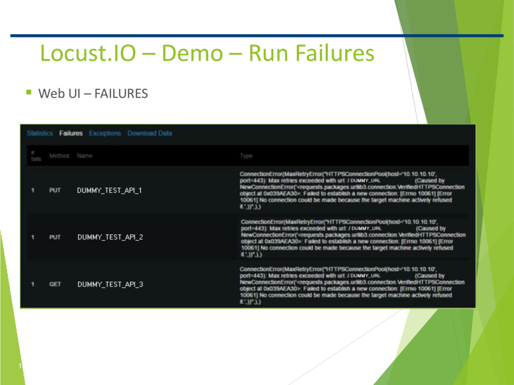 16 Confidential Locust.IO – Demo – Run Failures...