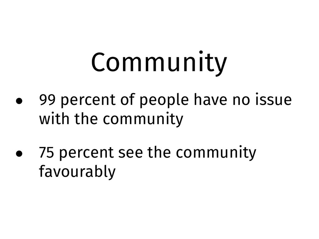 Community • 99 percent of people have no issue ...