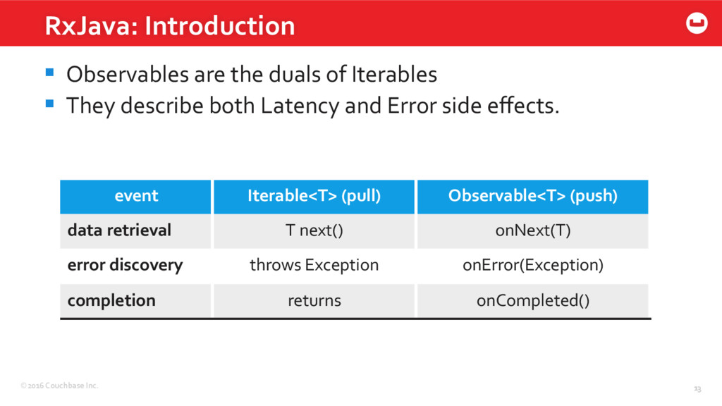 ©2016 Couchbase Inc. 13 § Observables are the ...