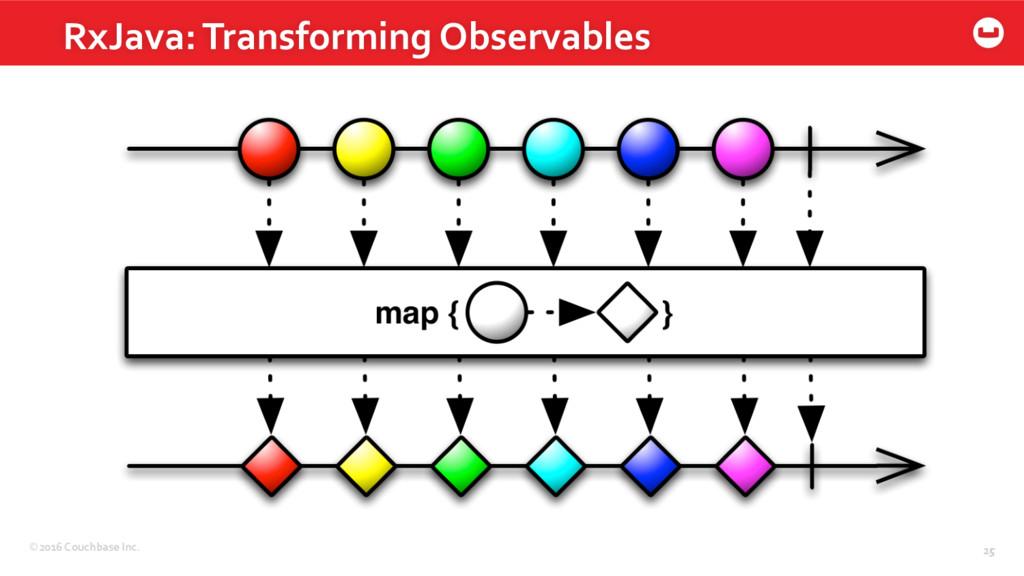 ©2016 Couchbase Inc. 25 RxJava: Transforming Ob...