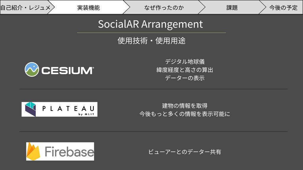 SocialAR Arrangement 使用技術・使用用途 建物の情報を取得  今後もっと多...