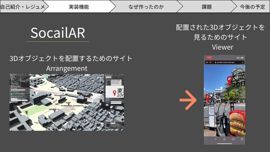 SocailAR 自己紹介・レジュメ 課題 今後の予定 実装機能 なぜ作ったのか Arrang...