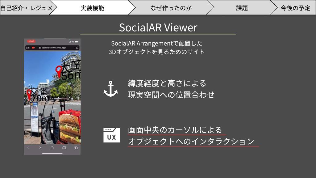 SocialAR Viewer SocialAR Arrangementで配置した  3Dオブ...