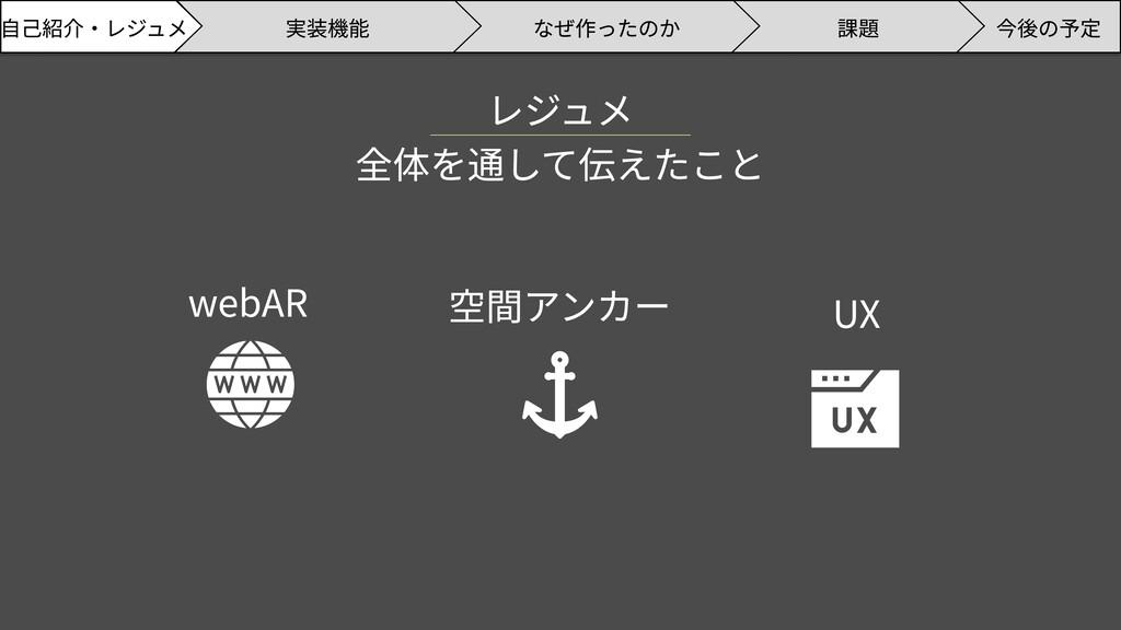 レジュメ  全体を通して伝えたこと webAR 空間アンカー UX 自己紹介・レジュメ 課題 ...