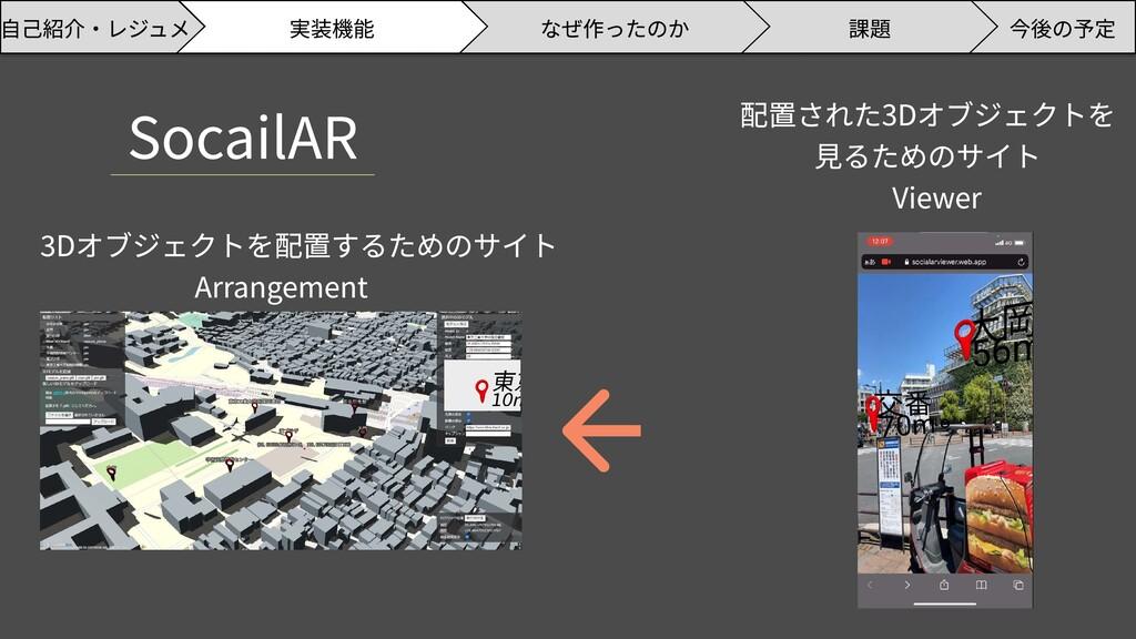 自己紹介・レジュメ 課題 今後の予定 実装機能 なぜ作ったのか SocailAR Arrang...